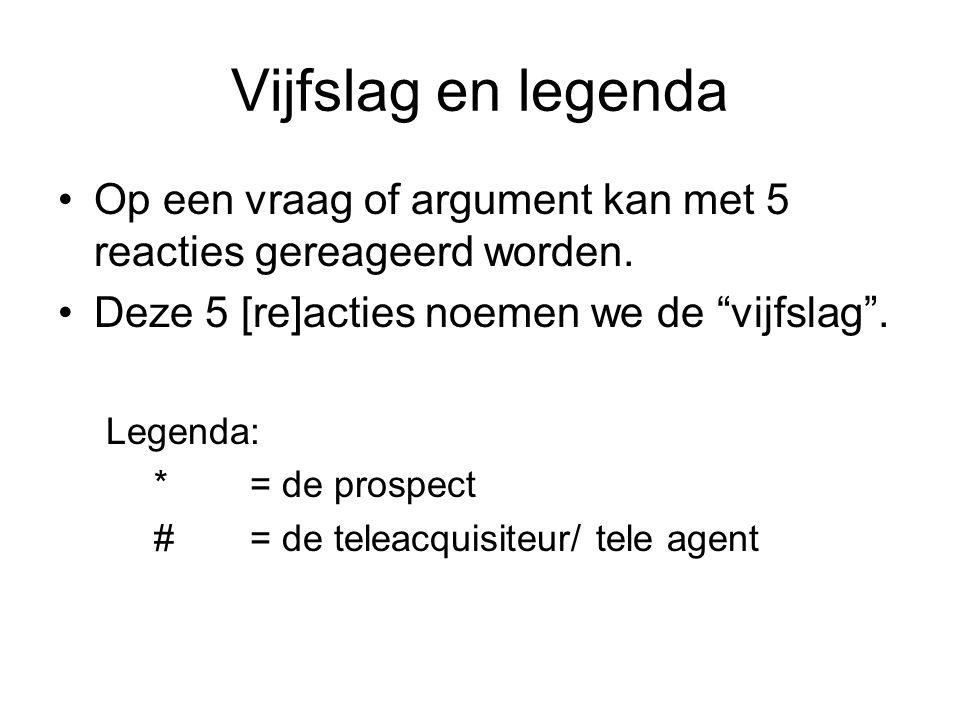 Vijfslag en legenda Op een vraag of argument kan met 5 reacties gereageerd worden. Deze 5 [re]acties noemen we de vijfslag .